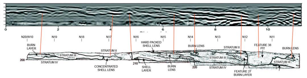 Ground-Penetrating Radar - Ground-Penetrating Radar in